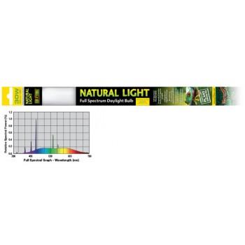 Exo Terra / Экзо Терра Лампа для террариума Т8 EX Natural Light former UVB2.0 30W PT2378