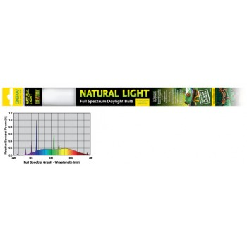Exo Terra / Экзо Терра Лампа для террариума Т8 EX Natural Light former UVB2.0 36W. PT2379